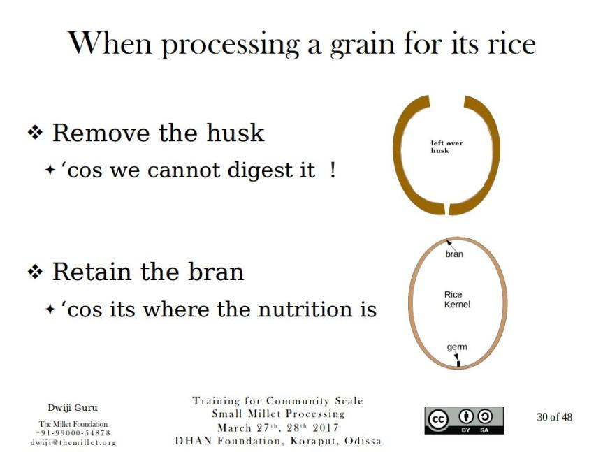 A little more detailed overview of millet processing